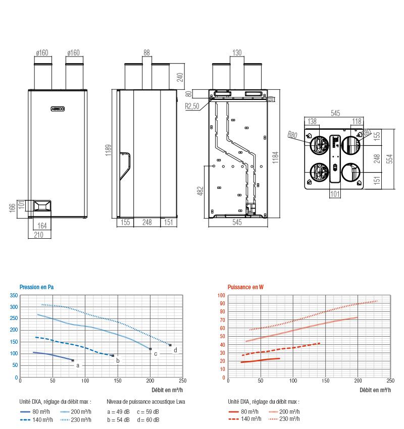 DXA - Double flux avec modulation des débits pour une installation en faux plafond - Aéraulique dimensions
